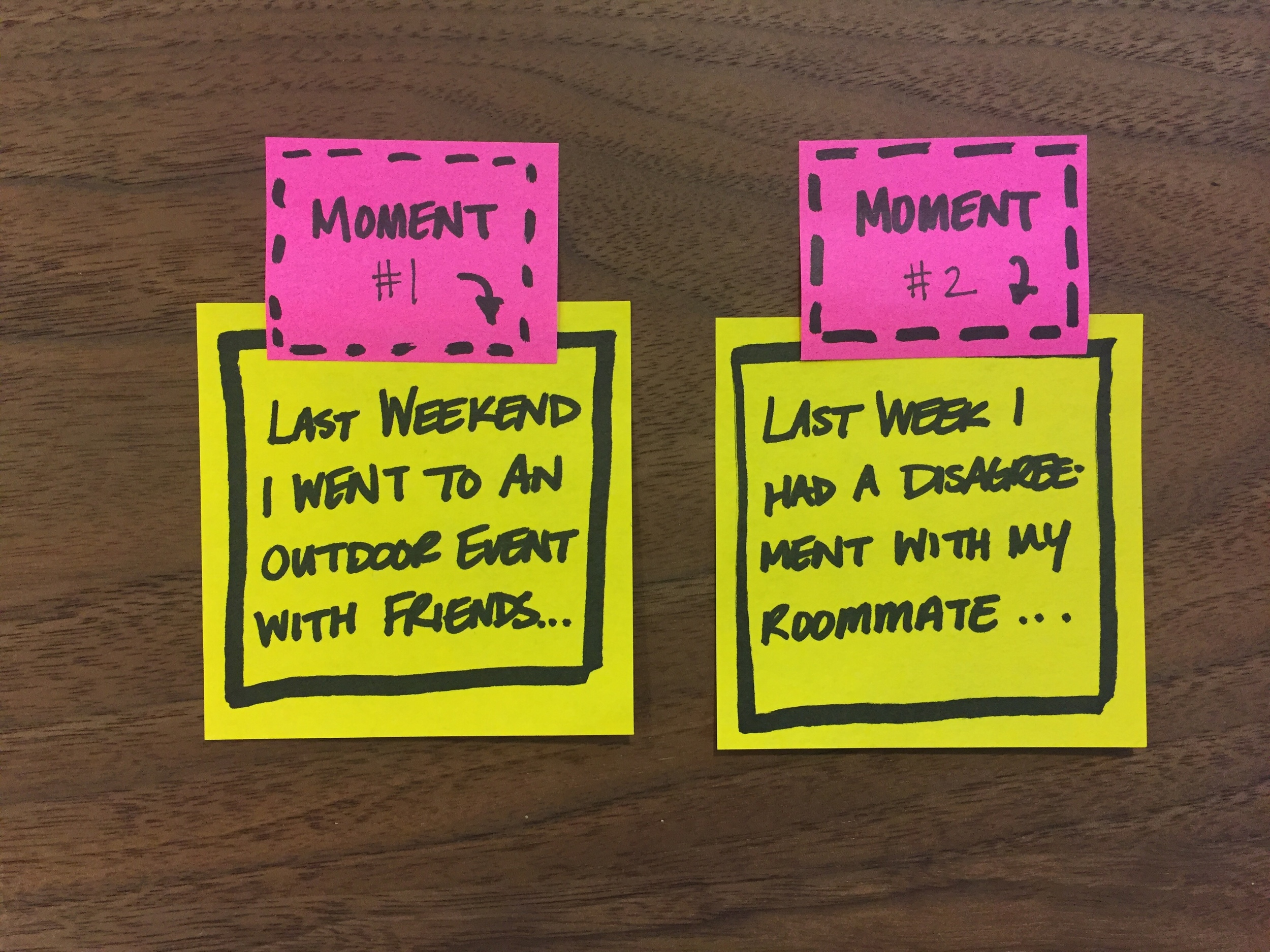 The prototype I ran using the two-experience model constrained to sticky notes. I now use this image in our slide presentation supporting the experience. (Emi Kolawole)