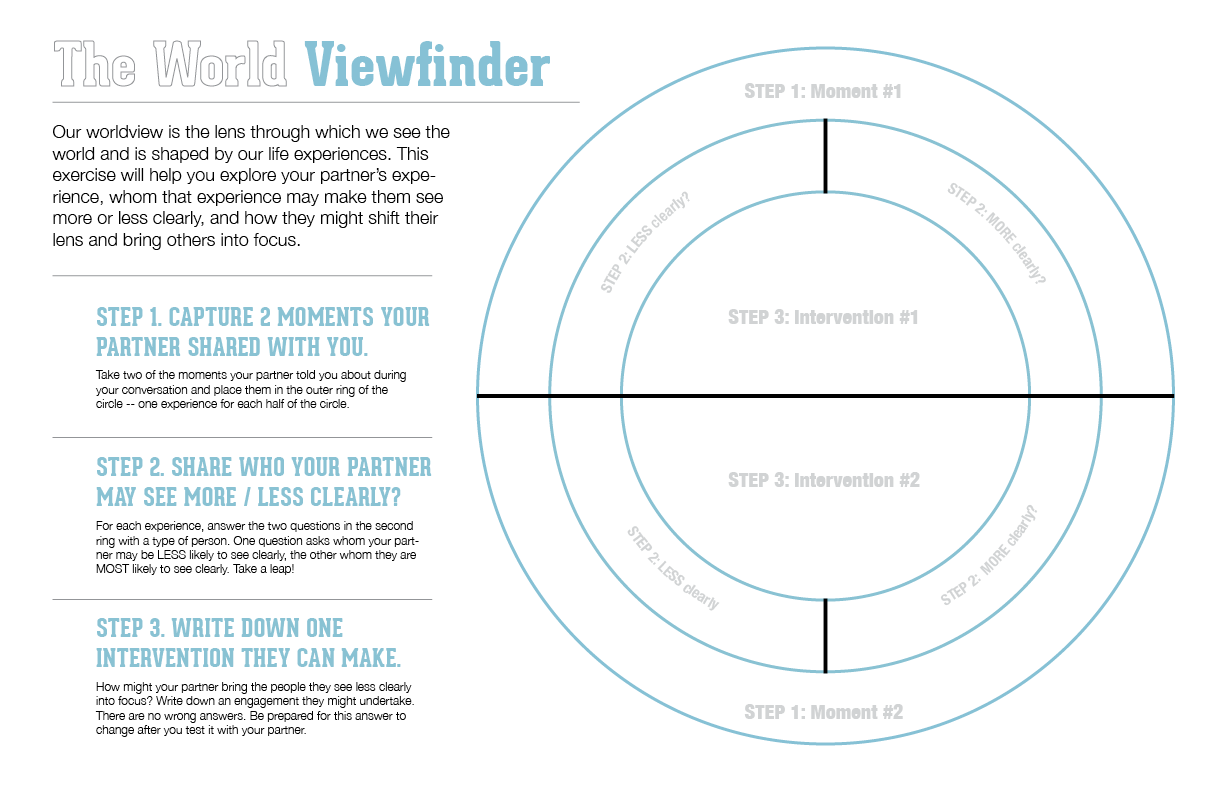 The 'World Viewfinder' is the second worksheet in the series. It requires some time to go through, which, when the time is available, is a fruitful exercise. But, when the time is not available, it's not the right fit for the overall experience. (Emi Kolawole)