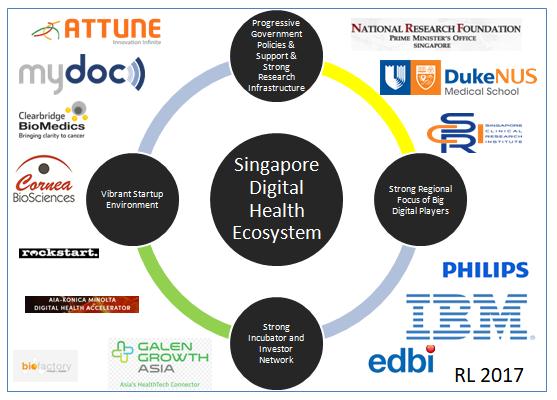 Singapore Market Map.png