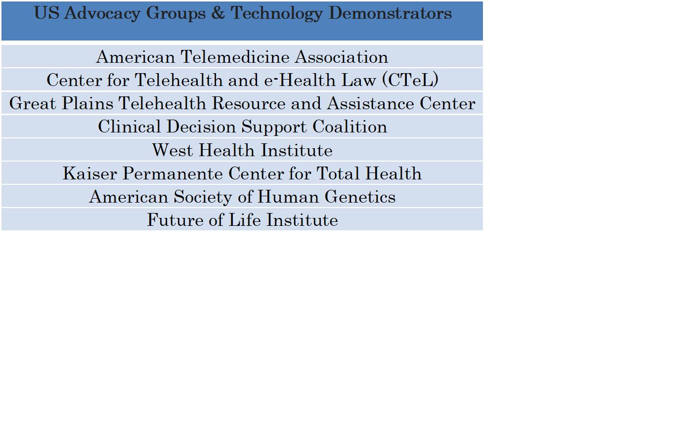 US Advocacy Groups