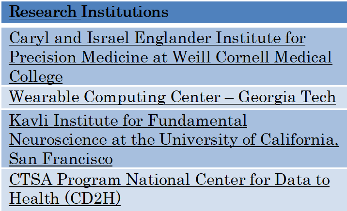 Research Institutions Table 2.png