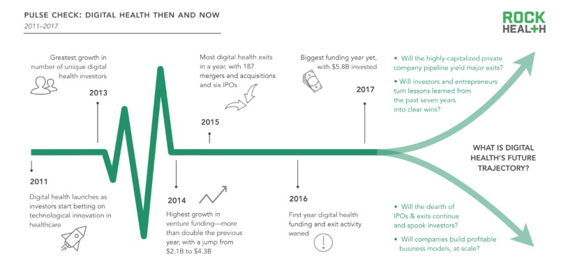 Digital Health Then And Now.jpg