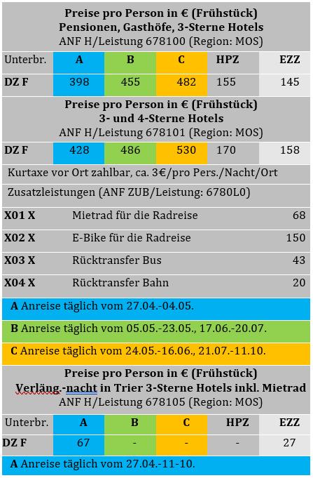 Mosel-Rhein Tabelle '19.PNG