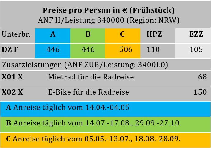 Münsterland Tabelle '19.PNG