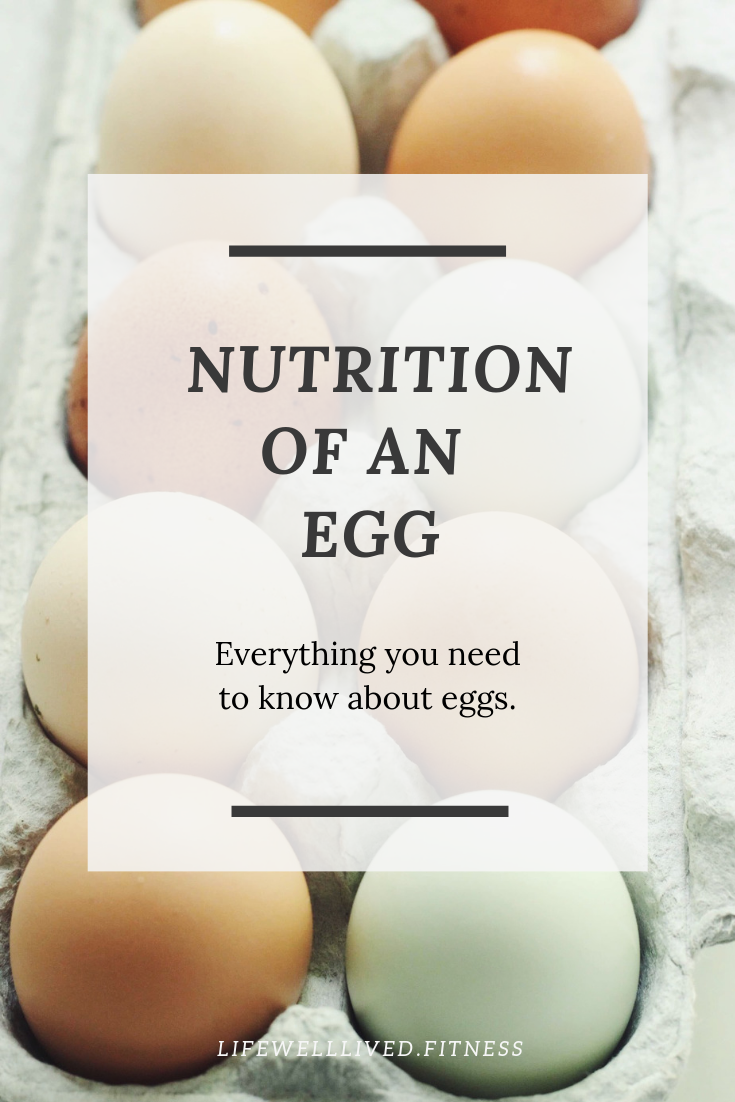 Nutrition of an Egg.png