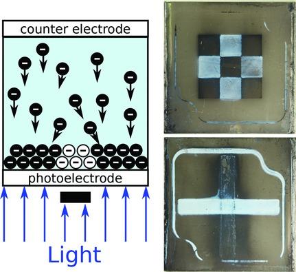 Light-directed Electrophoretic Deposition