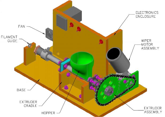 Lyman Filament Extruder diagram. Source: makezine.com