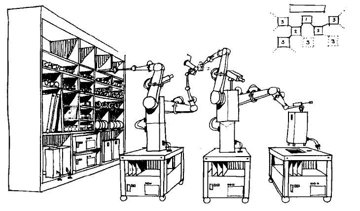Diagram of a self-replicating machine. Source: wikipedia.com