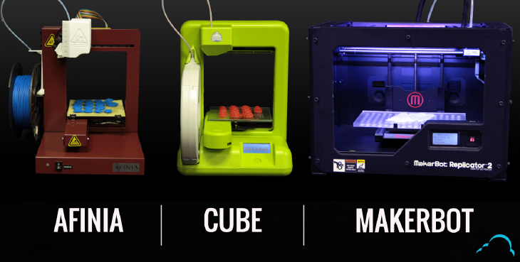 3D printers at WhiteClouds: Afinia, Cube, and MakerBot. Source: WhiteClouds