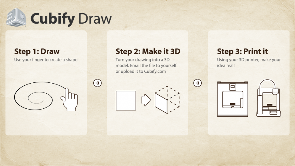 Demo of the Cubify Draw app. Source: Cubify/3D Systems