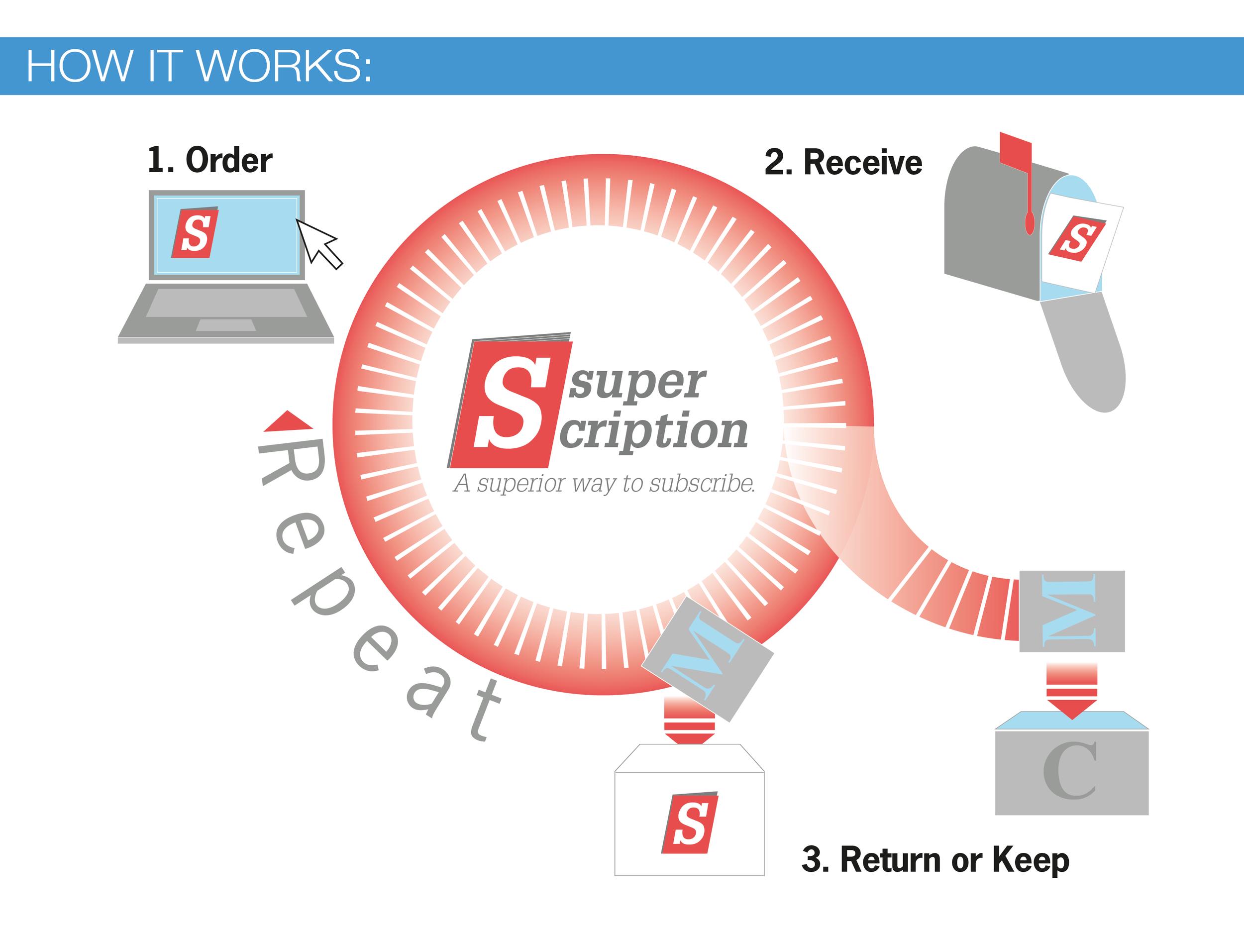 supercription_AUG3-05.png