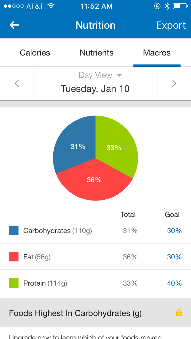 MyFitnessPal daily report