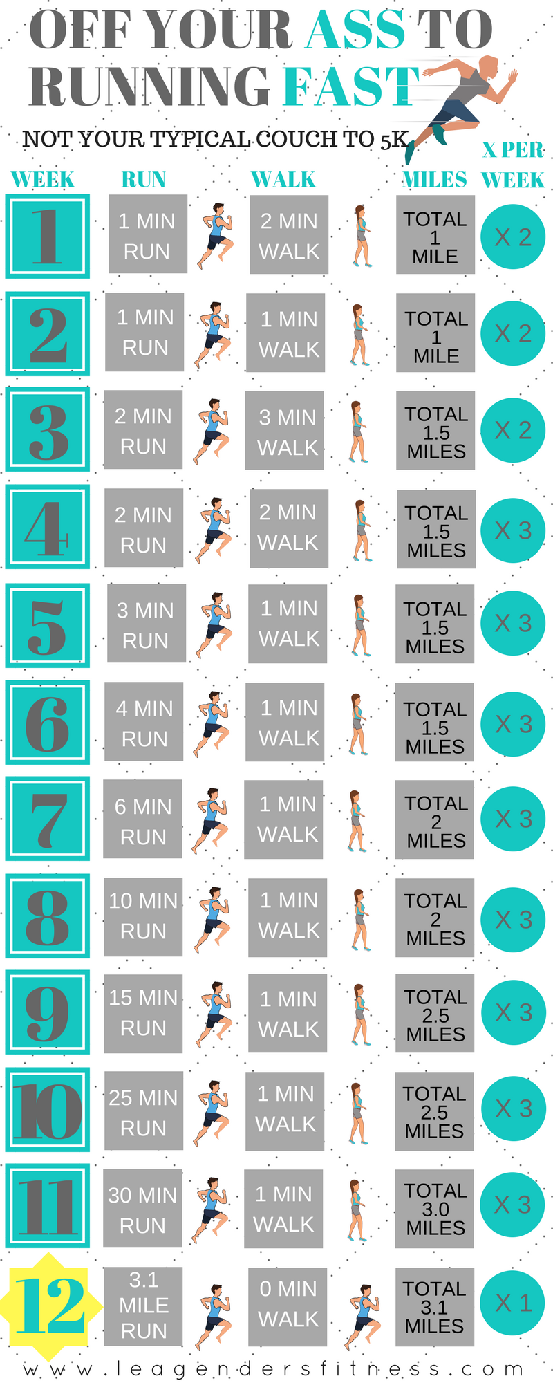 12 Week 5K training plan. Save to Pinterest for later.