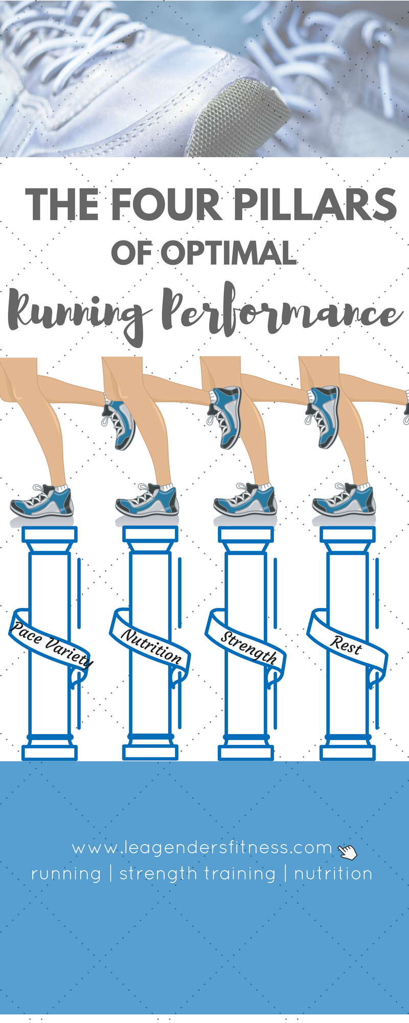 the four pillars of optimal running performance. save to pinterest for later