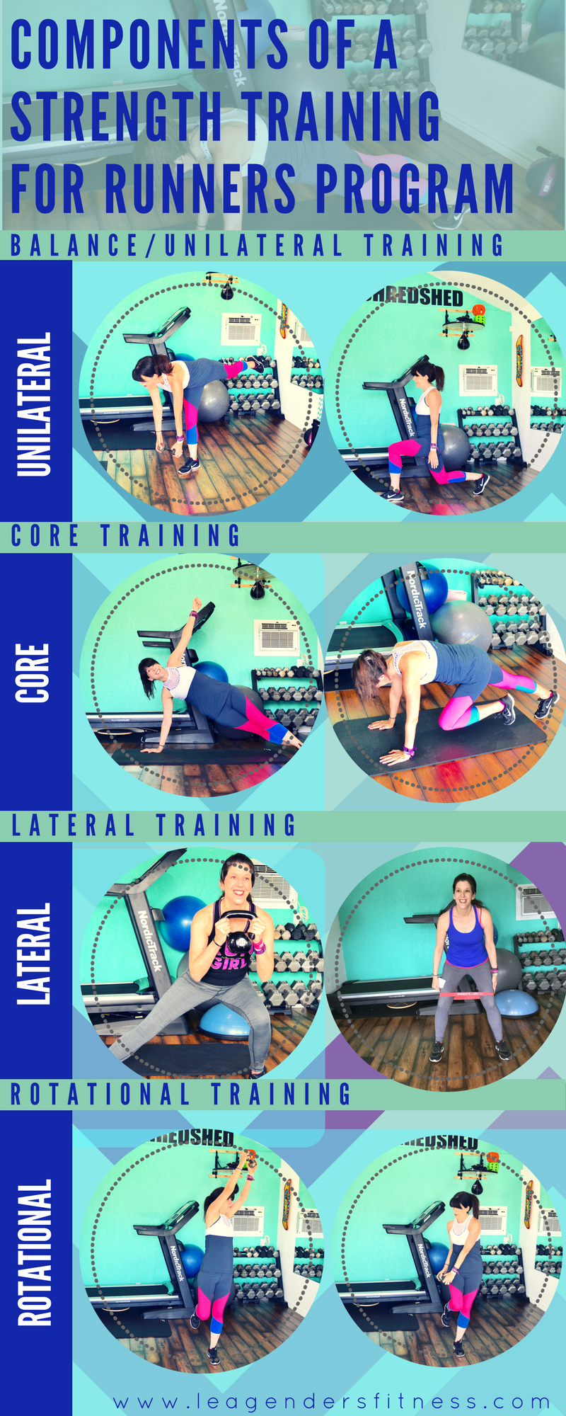 components of a strength training for runners programming. save to pinterest for later