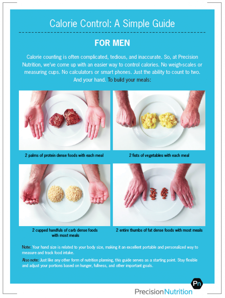 https://www.precisionnutrition.com/calorie-control-guide