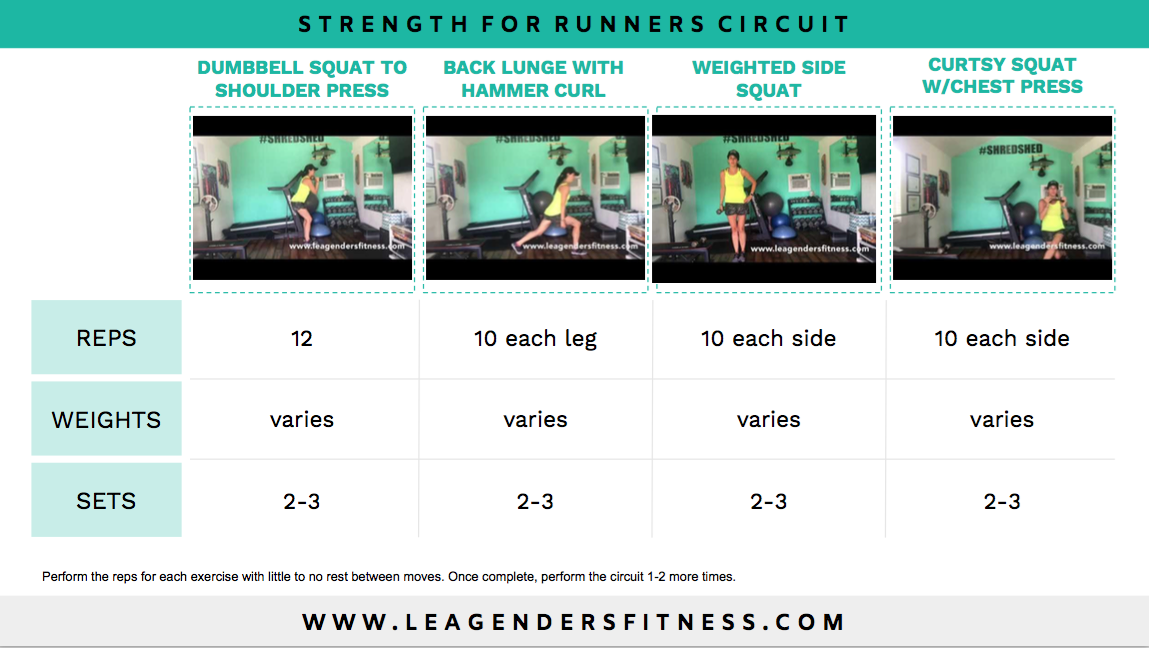 strength for runners