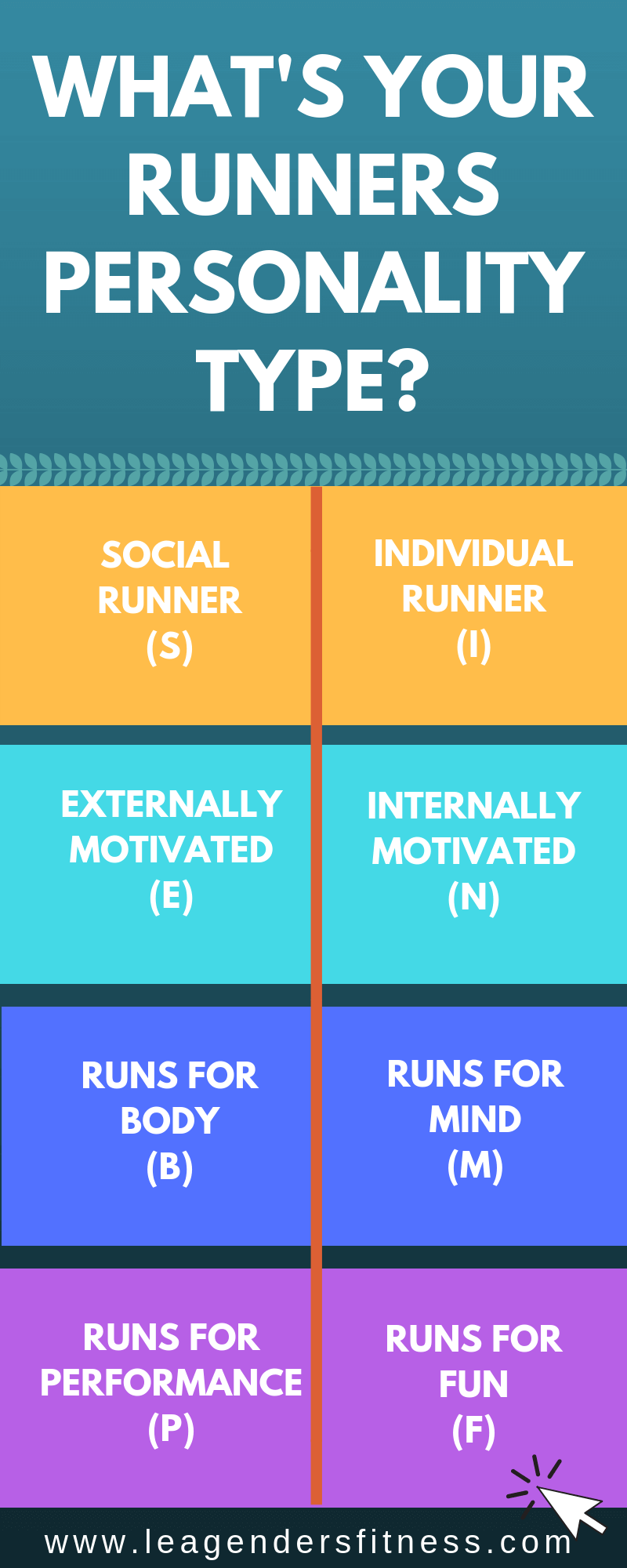 what's your runners personality type?