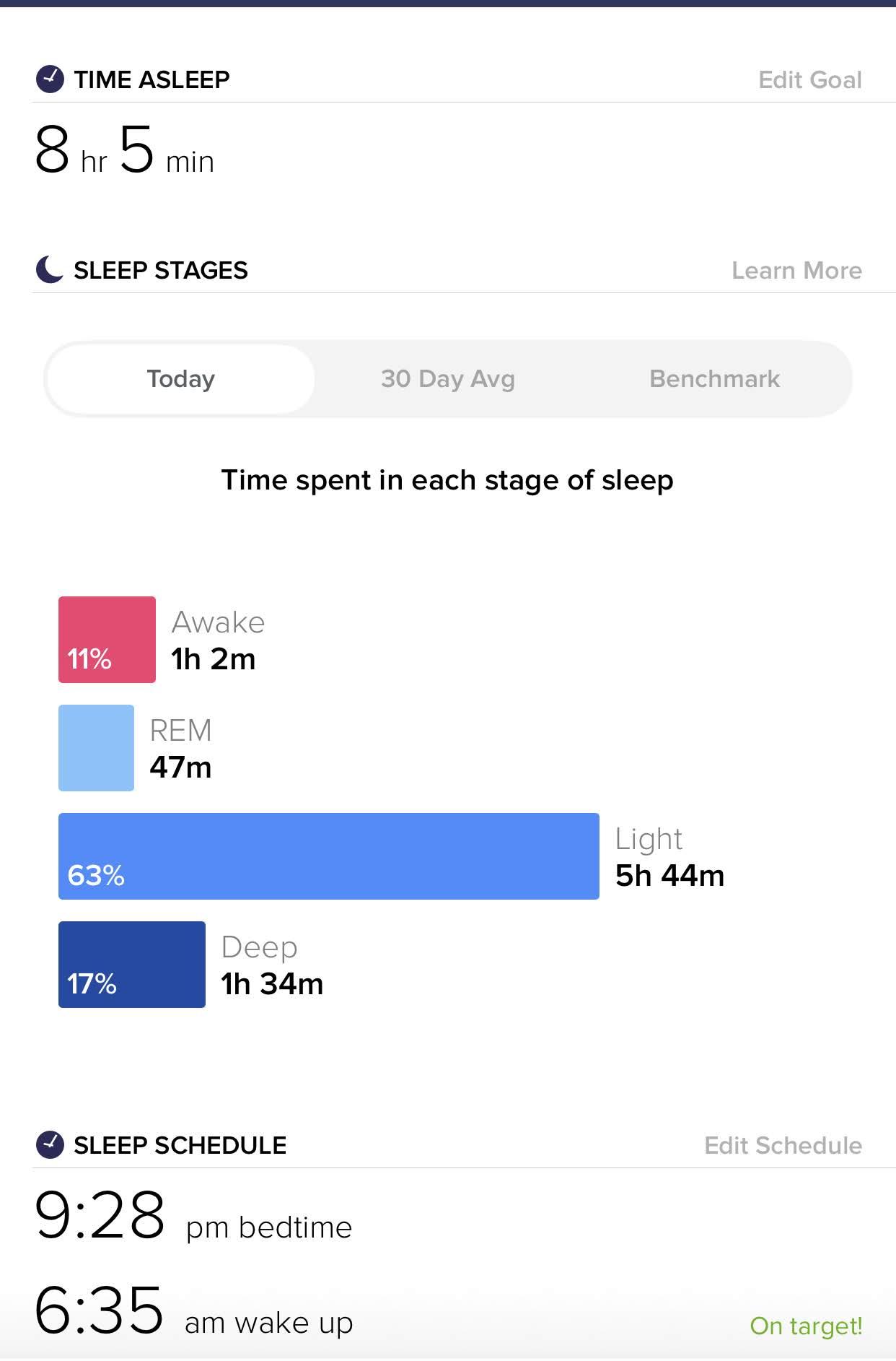 Fitbit sleep data