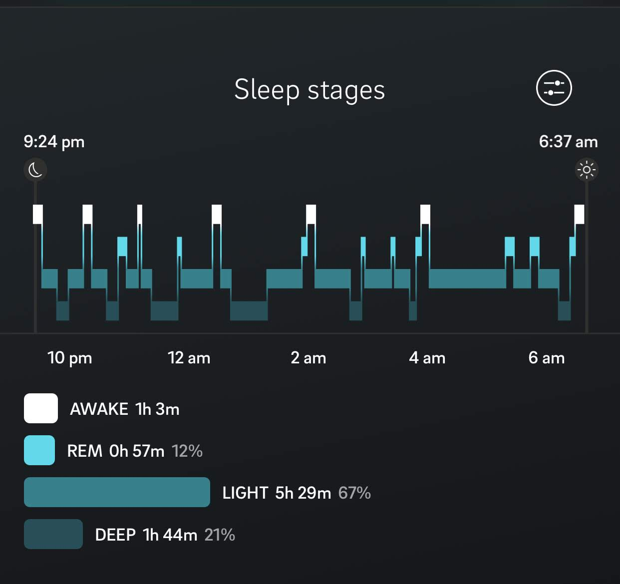 Oura Ring Sleep Data