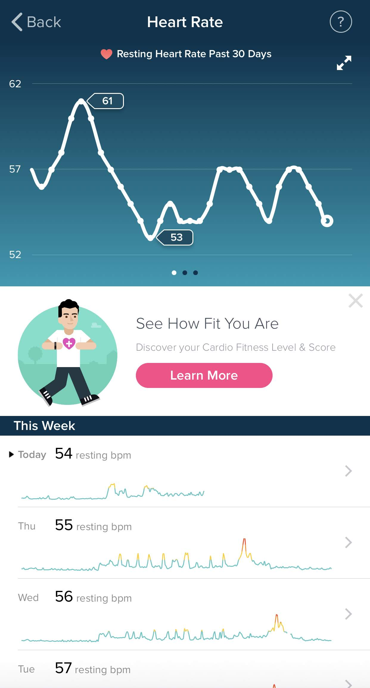 Fitbit data: guess which day I drank wine.