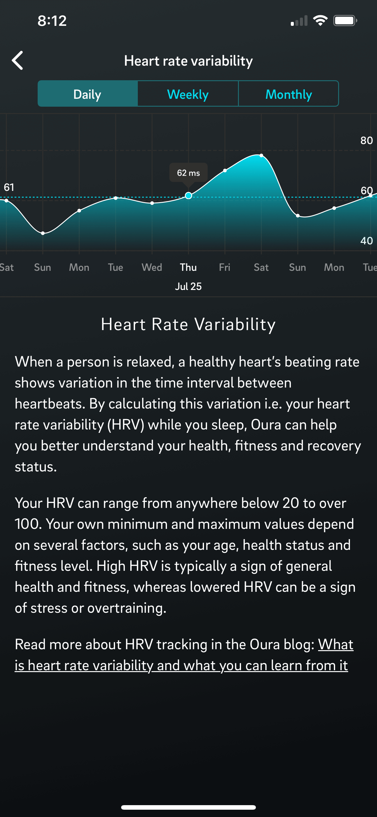 Oura ring heart rate variability