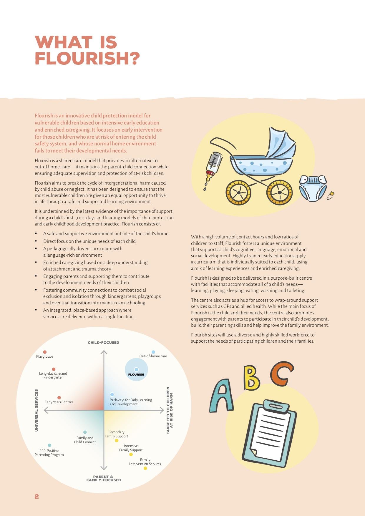 BES2650 Flourish Journey Brochure 3.jpg