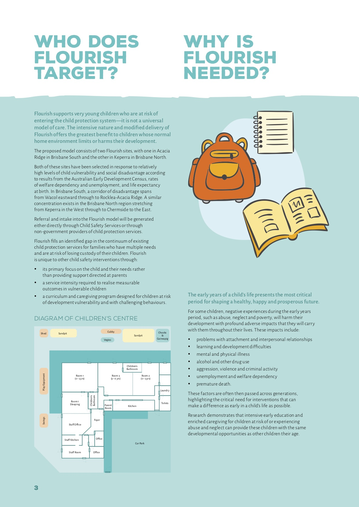 BES2650 Flourish Journey Brochure 4.jpg