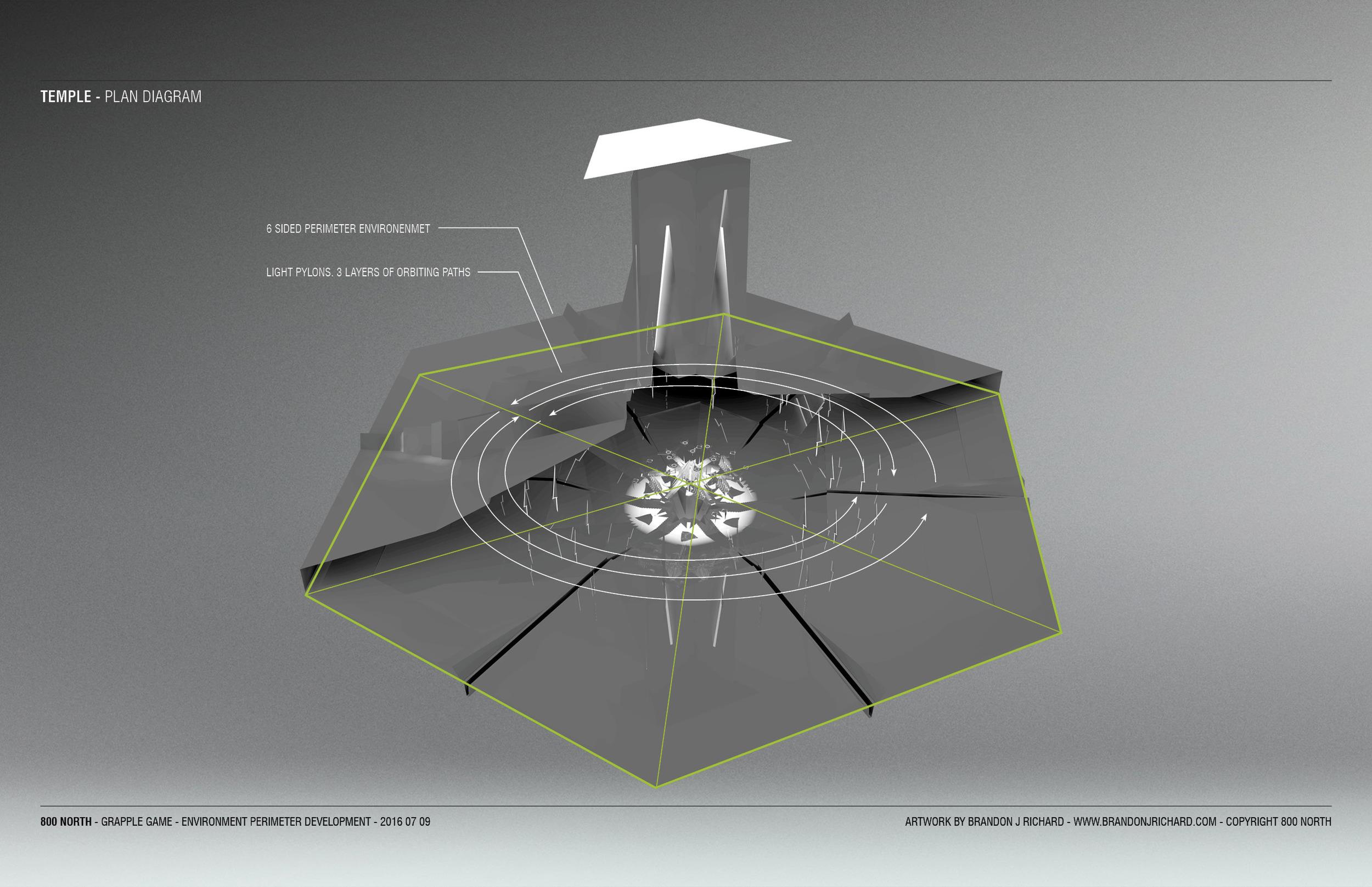 Temple Perimeter Boards3.jpg