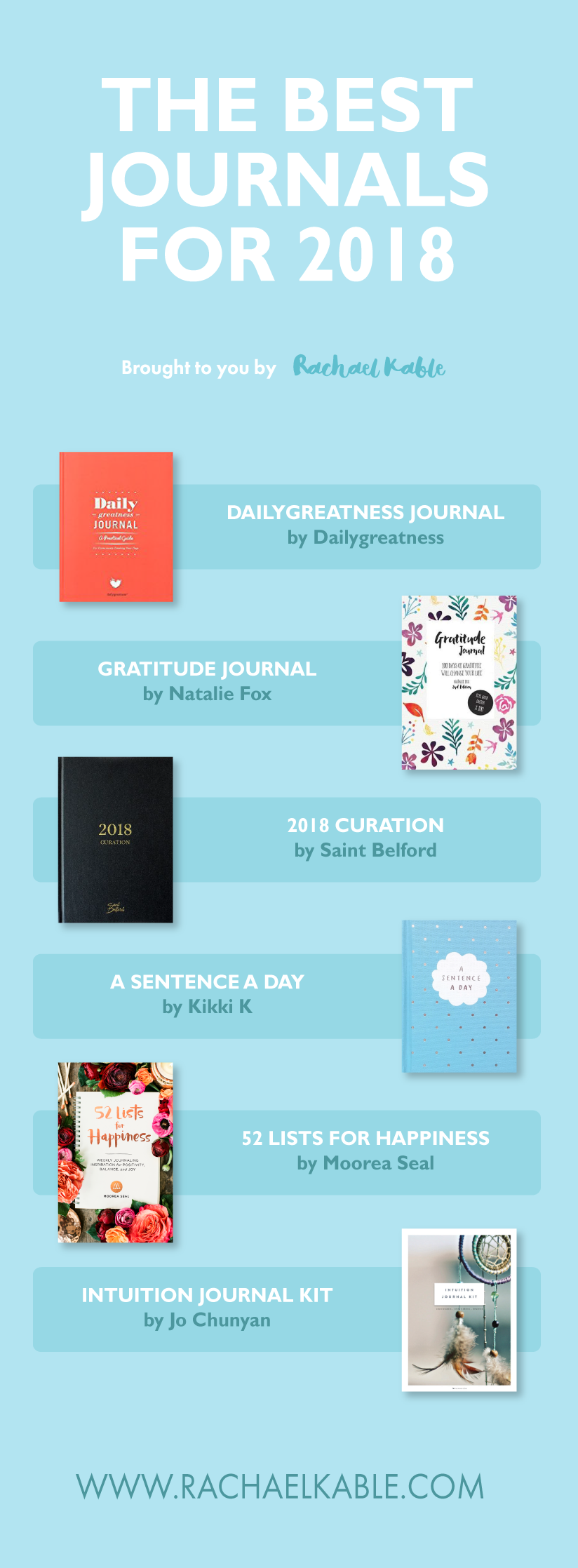 Best Journals for 2018