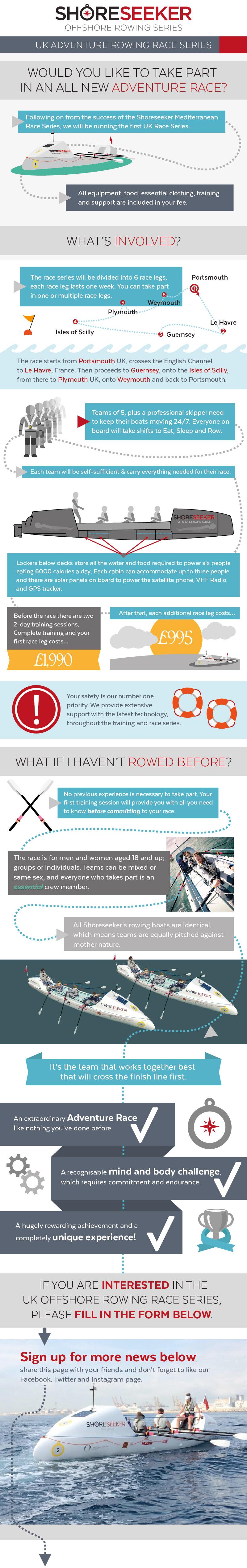 Shoreseeker UK Offshore Rowing Series Infographic.jpg