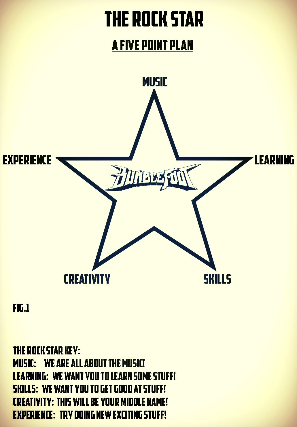OUR ROCK STARS OF AWESOME ARE THE BASIS OF OUR TEACHING AIMS -  FIGURE 1