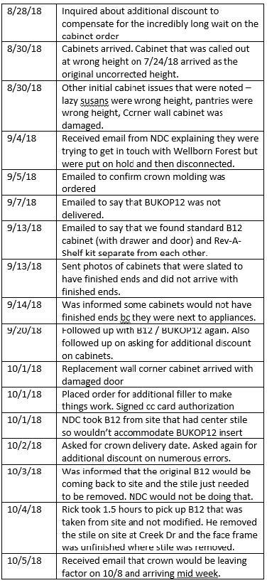 NDC Report2.jpg