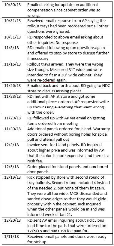 NDC Report4.jpg