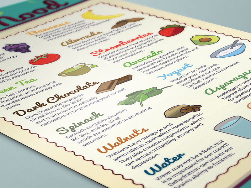 Infographics / Posters -
