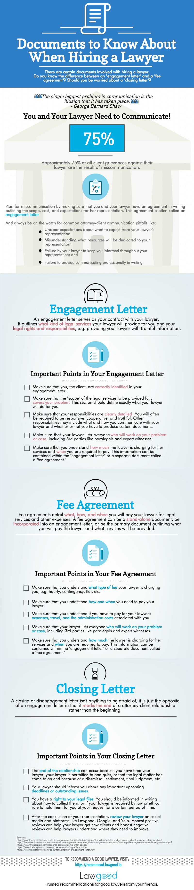 Know what kind of documents you'll be presented with when you hire a lawyer.