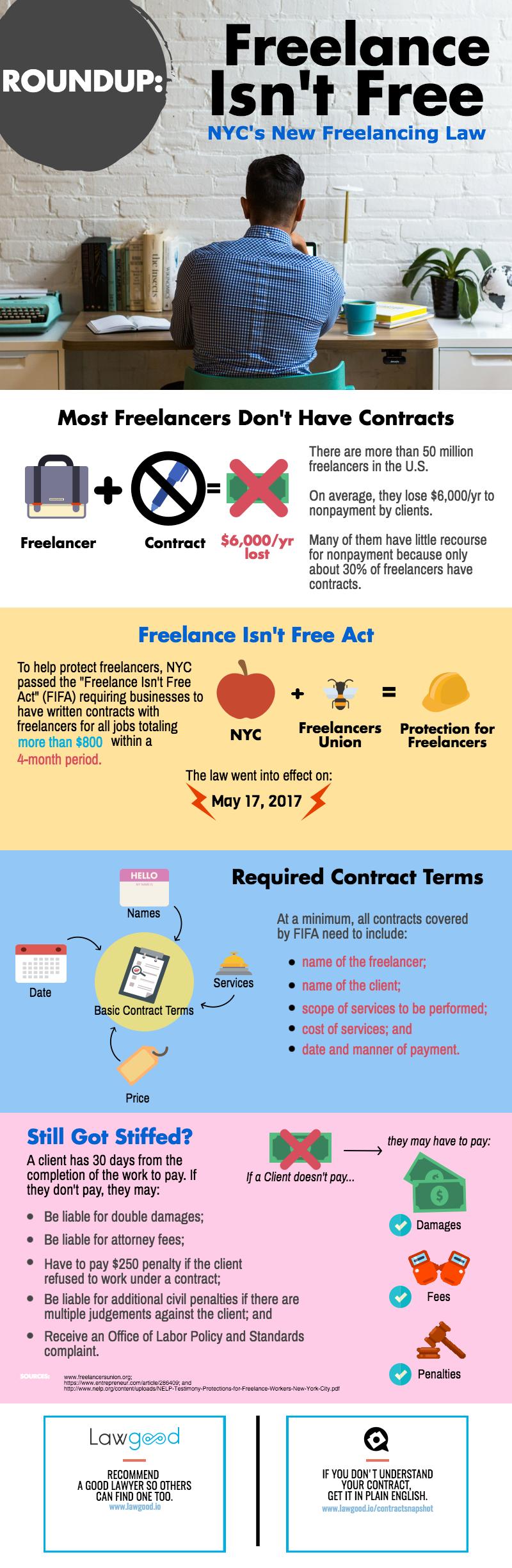 Freelance isn't free act