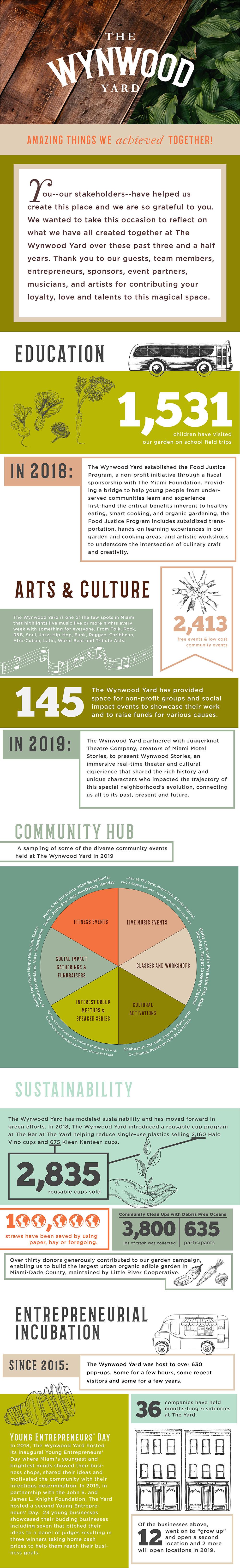 2019 Impact Report Full JPG.jpg