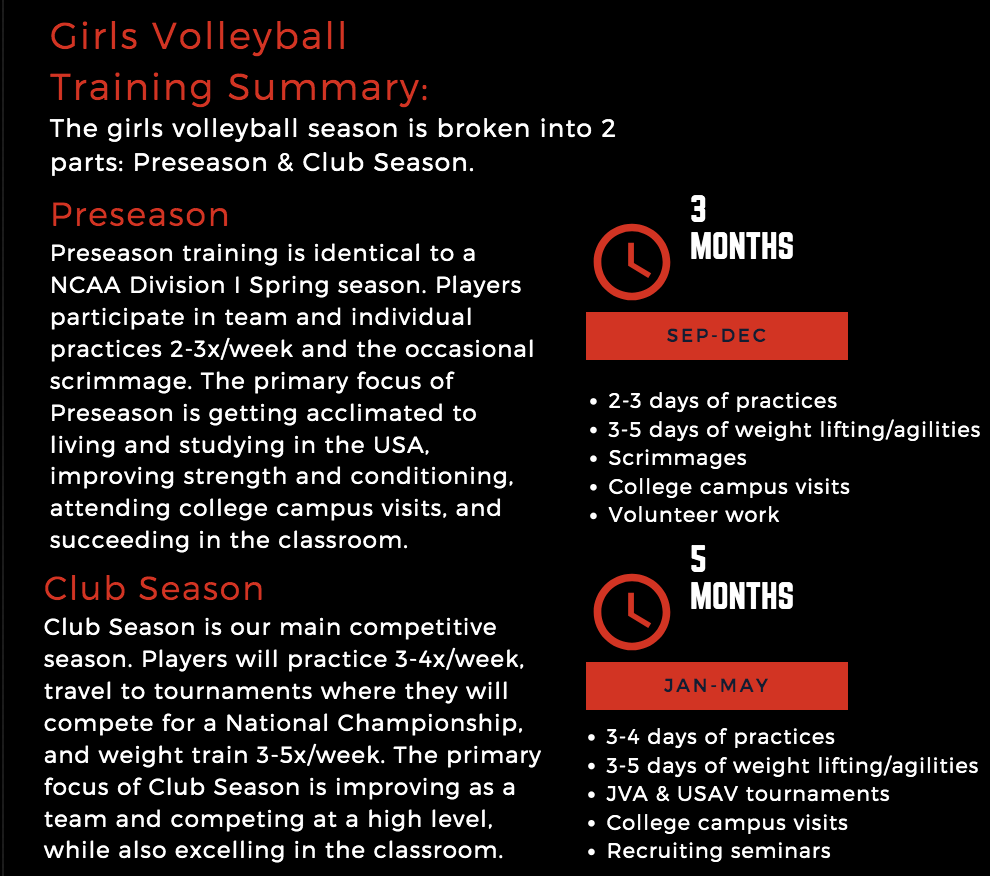 Girls training takes place from September-May with two main seasons: Preseason & Club Season.