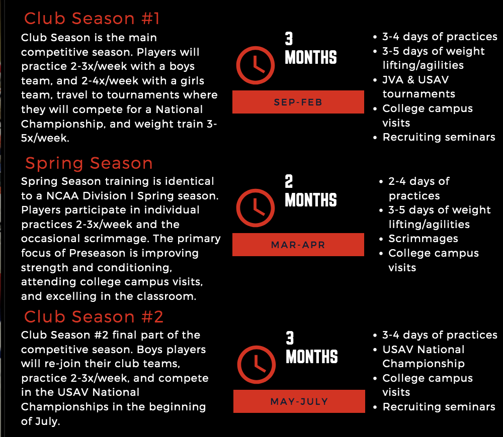 Boys training takes place from September-July with 3 main seasons: Cub Season 1, Spring Season, and Club Season 2.