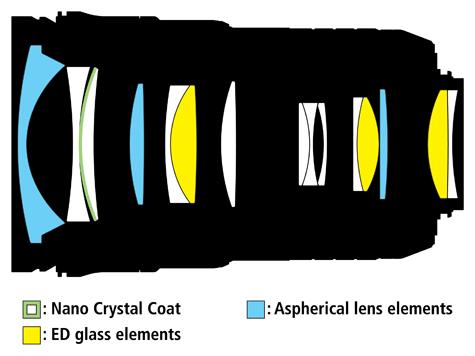 nikkor_af-s_24-70_lens-diagram.jpg