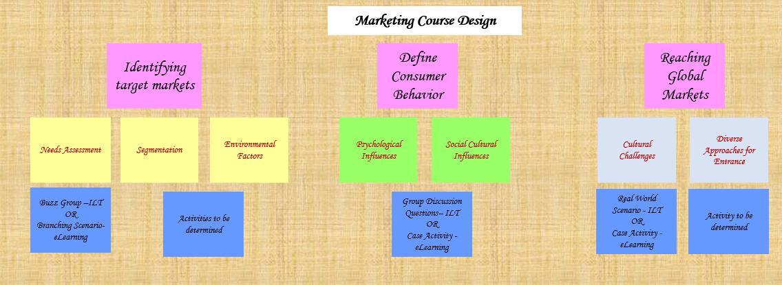 Activities Image - HR-OD Analytics