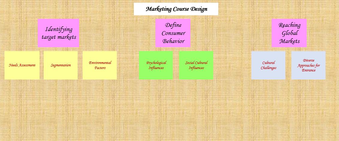 Main Headings - HR-OD Analytics