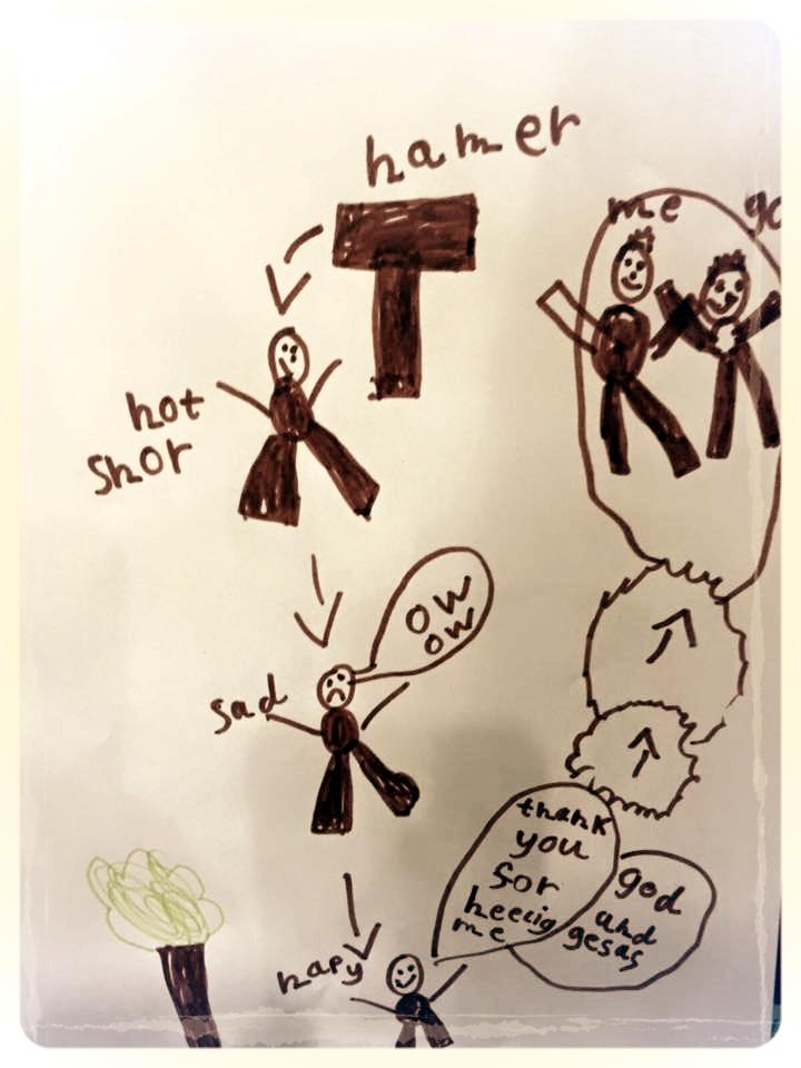 refocus on Jesus