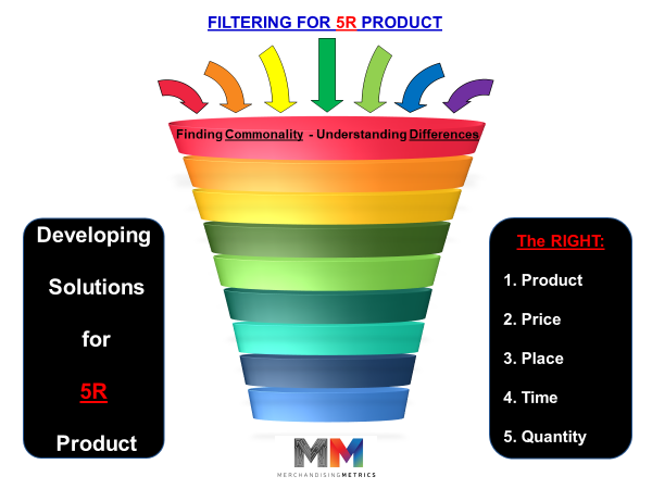 MM Filtering for 5R Product.png