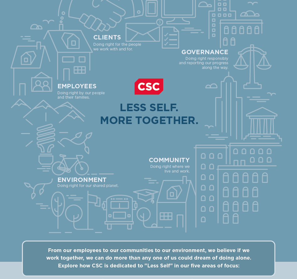 A piece of the infographic I wrote and was designed by the team at Faction. Click or tap the image above to see the entire infographic.