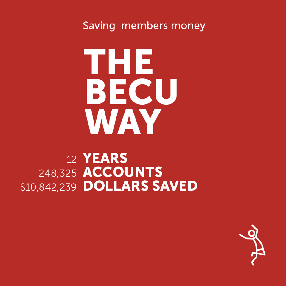 This year, BECU saved our members $2,725,693 over the life of their loans by lowering their interest rates on Visa, personal loan and lines of credit, auto, boat and RV loans. Can't wait to save our members even more next year!