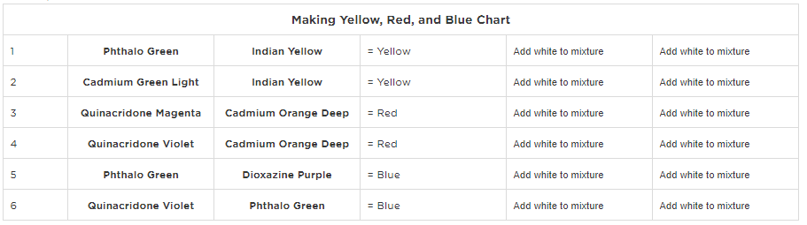 yellow red chart.png