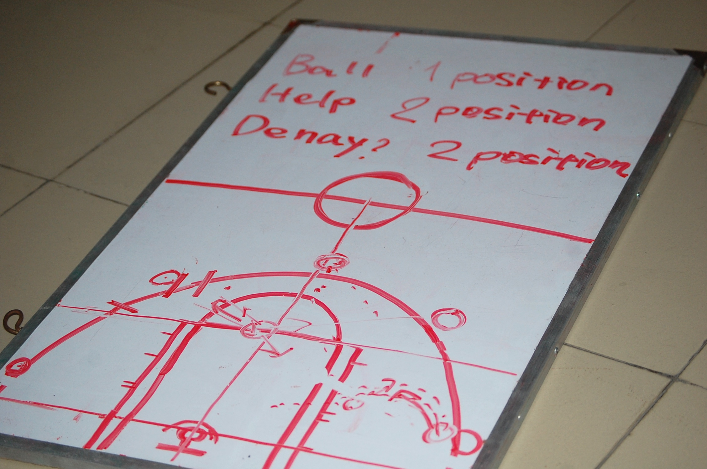 Coaching basketball board