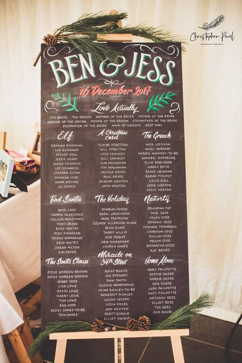 Table plan for this Cornish Christmas wedding  Trevenna Wedding Venue Cornwall